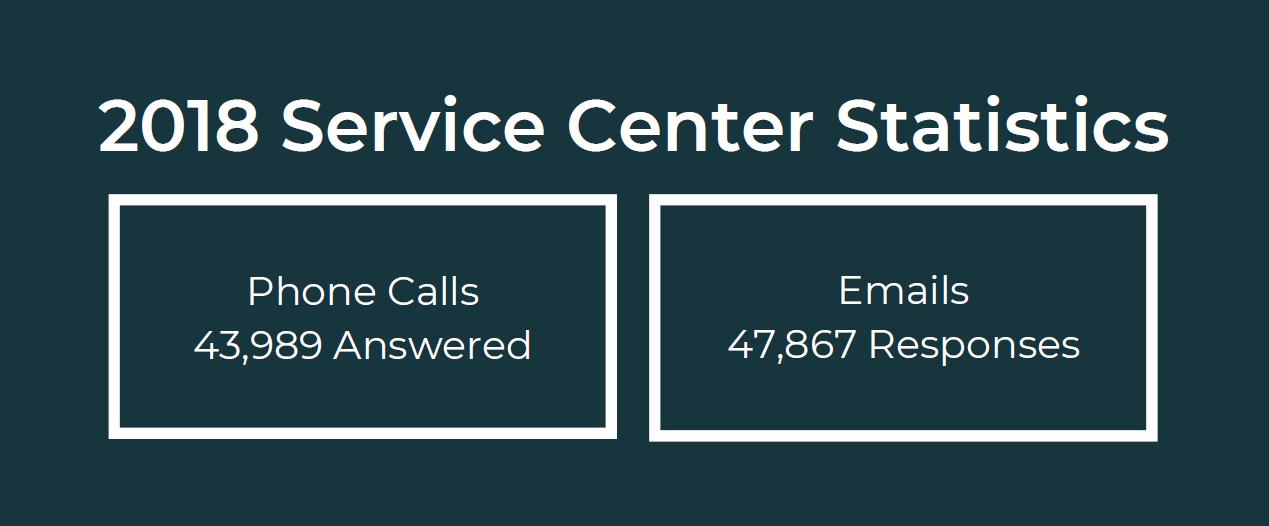 Service Center Stats Chart 2018
